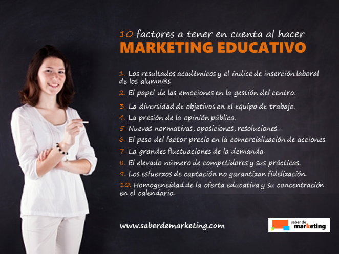 Factores Influencia en Marketing Educativo