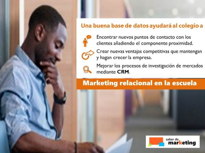 Marketing Relacional Escuela CRM | Saber Marketing