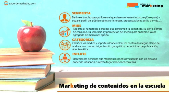 Marketing Educativo de contenidos en la escuela